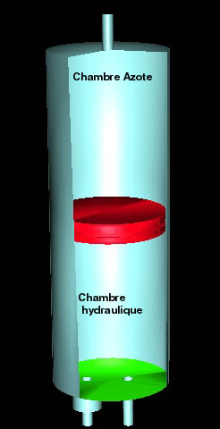 Radiateur accumulation leroy merlin